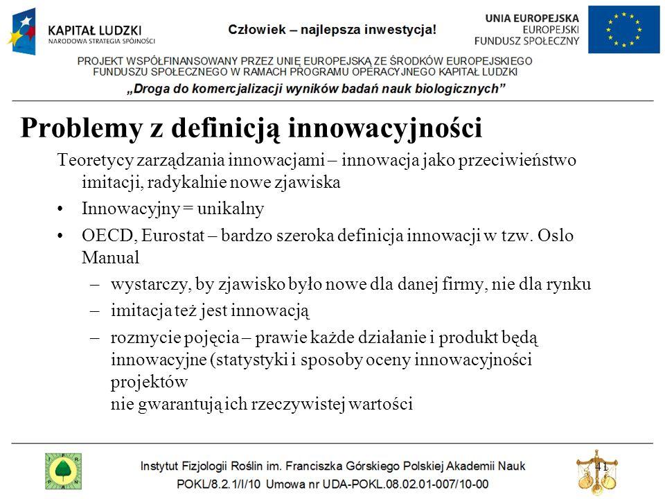 Problemy z definicją innowacyjności