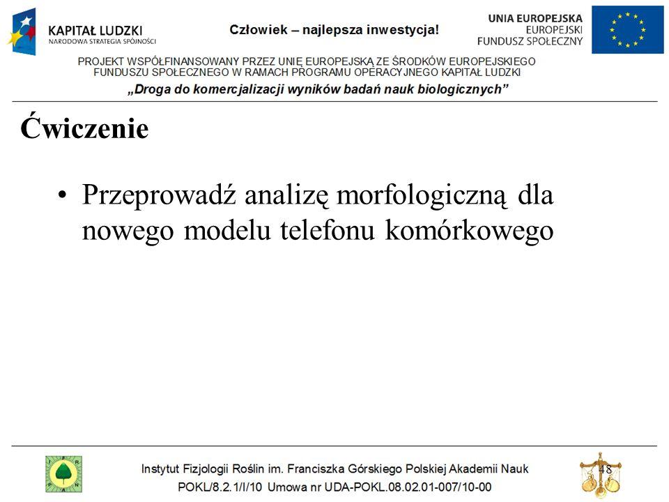 Ćwiczenie Przeprowadź analizę morfologiczną dla nowego modelu telefonu komórkowego