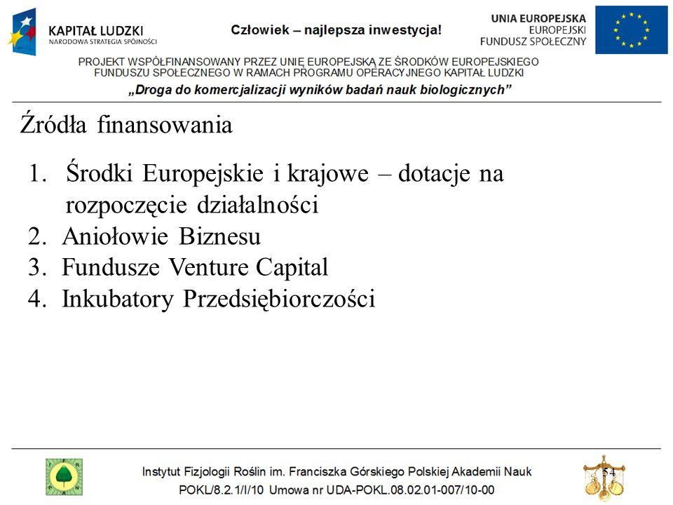 Źródła finansowania Środki Europejskie i krajowe – dotacje na rozpoczęcie działalności. Aniołowie Biznesu.