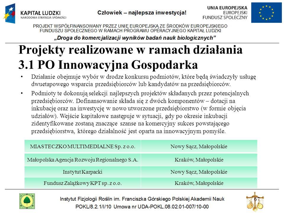 Projekty realizowane w ramach działania 3.1 PO Innowacyjna Gospodarka
