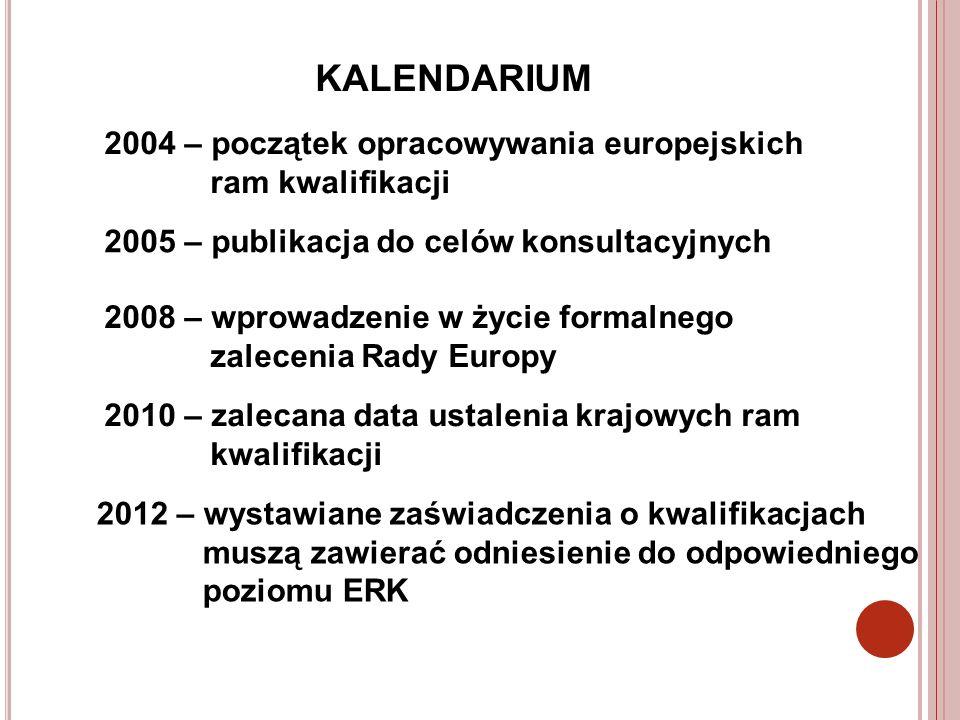 KALENDARIUM 2004 – początek opracowywania europejskich