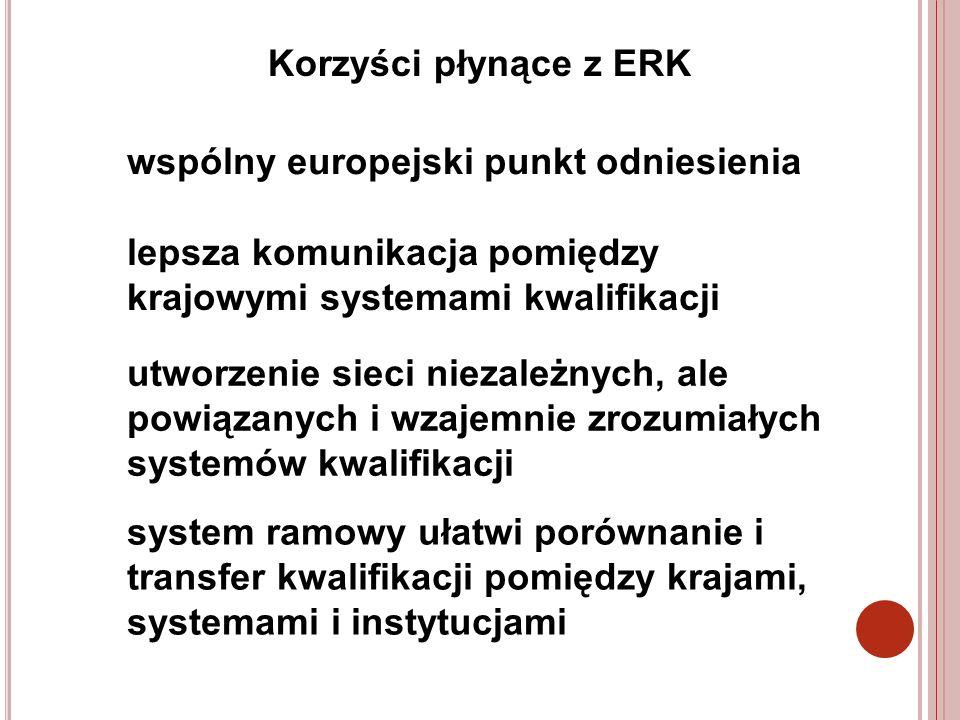 Korzyści płynące z ERK wspólny europejski punkt odniesienia. lepsza komunikacja pomiędzy krajowymi systemami kwalifikacji.
