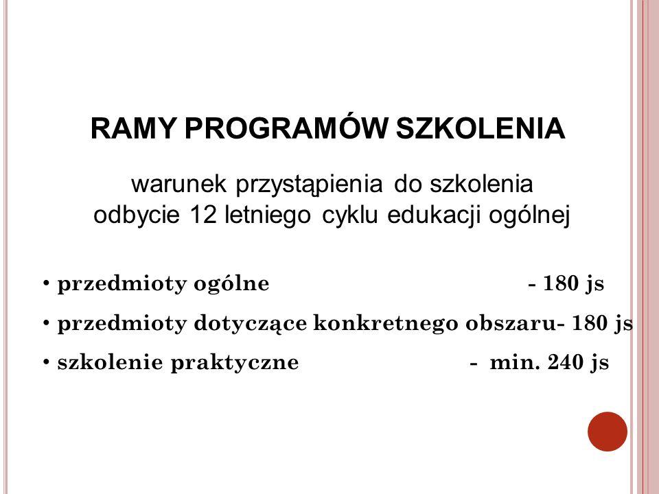 RAMY PROGRAMÓW SZKOLENIA