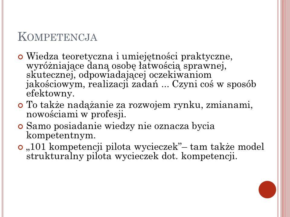 Kompetencja