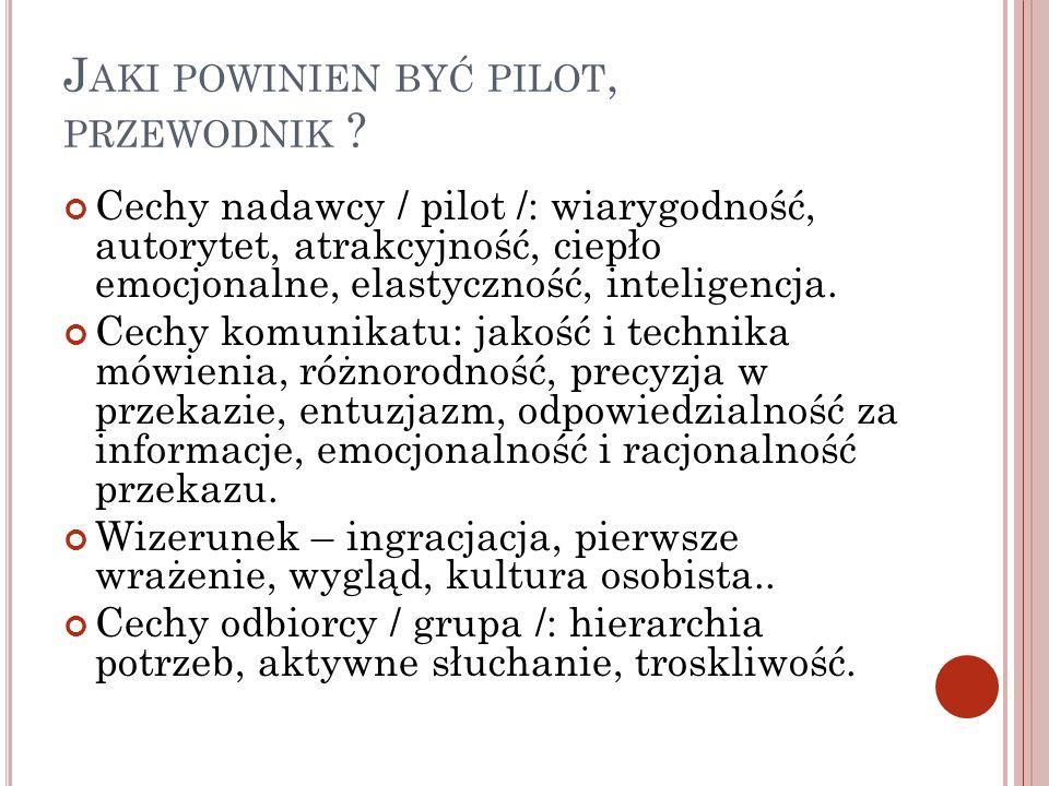 Jaki powinien być pilot, przewodnik