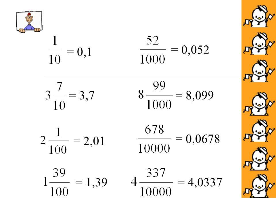 = 0,052 = 0,1 = 3,7 = 8,099 = 0,0678 = 2,01 = 1,39 = 4,0337