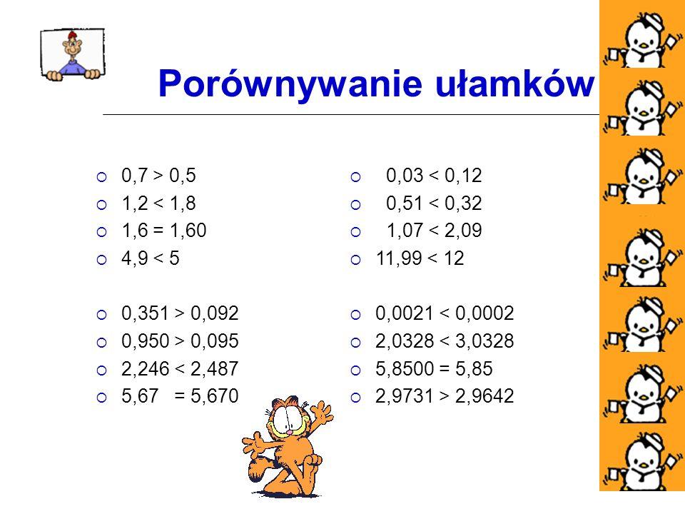 Porównywanie ułamków 0,7 > 0,5 1,2 < 1,8 1,6 = 1,60 4,9 < 5