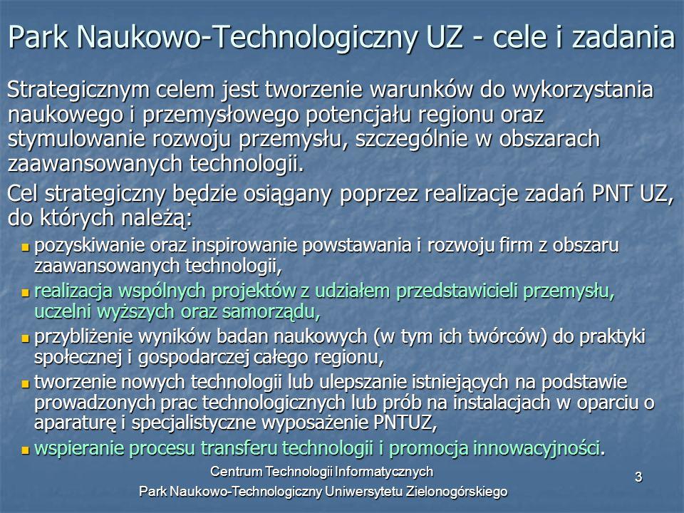 Park Naukowo-Technologiczny UZ - cele i zadania