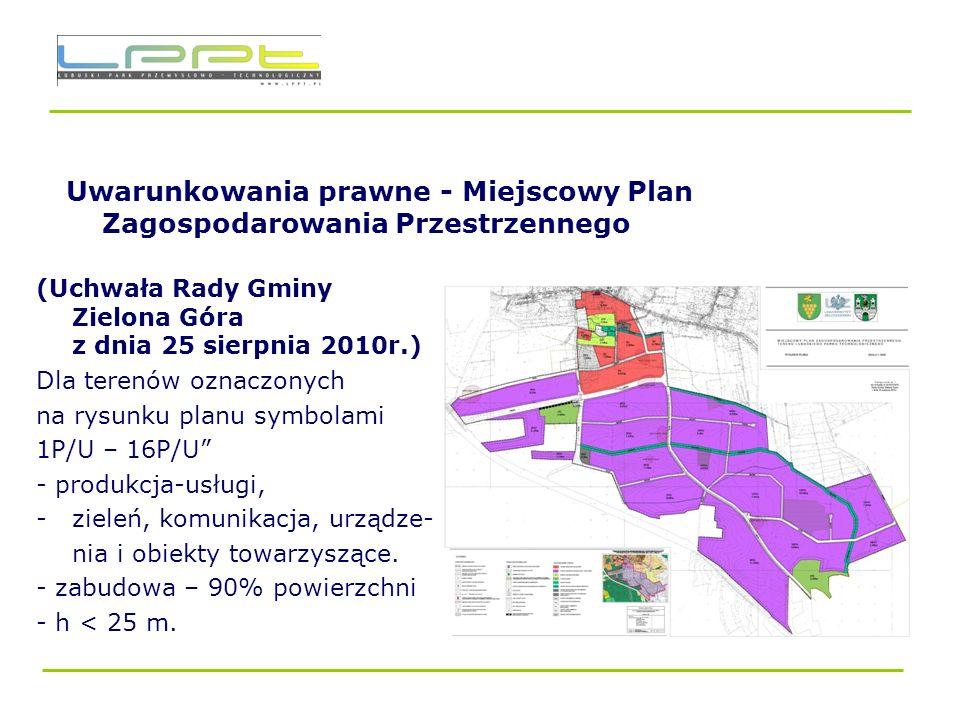 Uwarunkowania prawne - Miejscowy Plan Zagospodarowania Przestrzennego