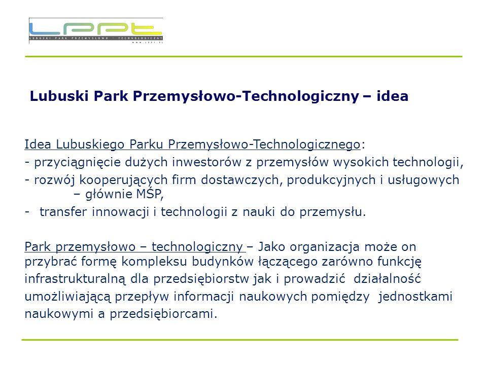 Lubuski Park Przemysłowo-Technologiczny – idea