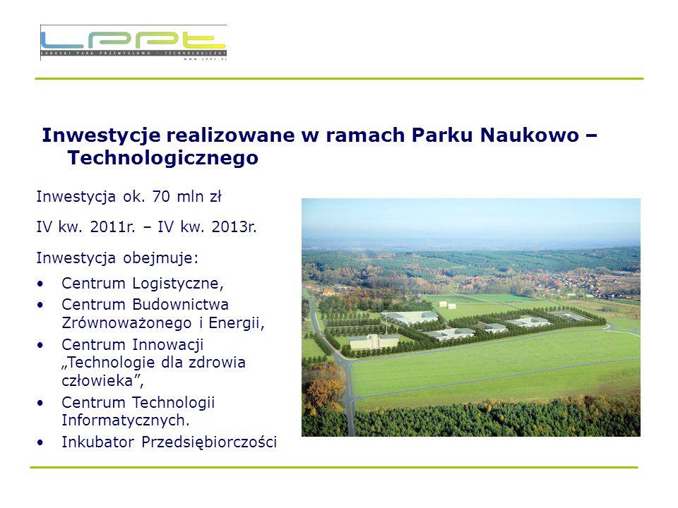 Inwestycje realizowane w ramach Parku Naukowo –Technologicznego