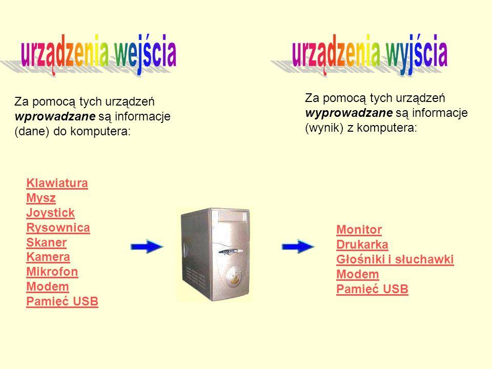 Za pomocą tych urządzeń wprowadzane są informacje (dane) do komputera: