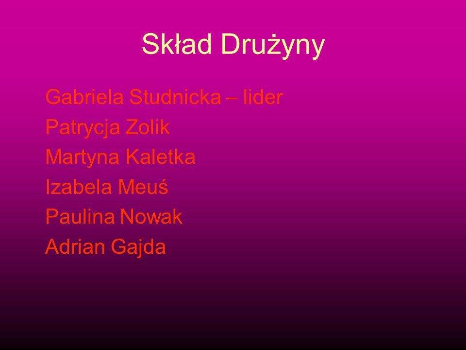 Skład Drużyny Gabriela Studnicka – lider Patrycja Zolik