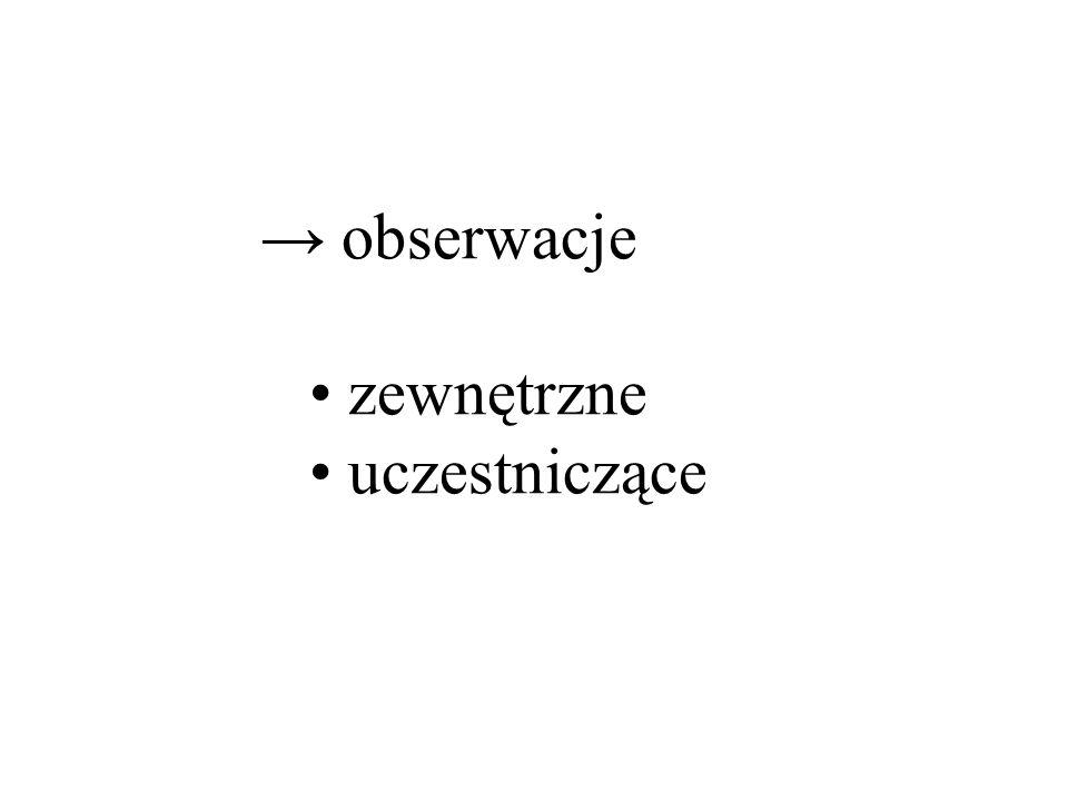 → obserwacje • zewnętrzne • uczestniczące