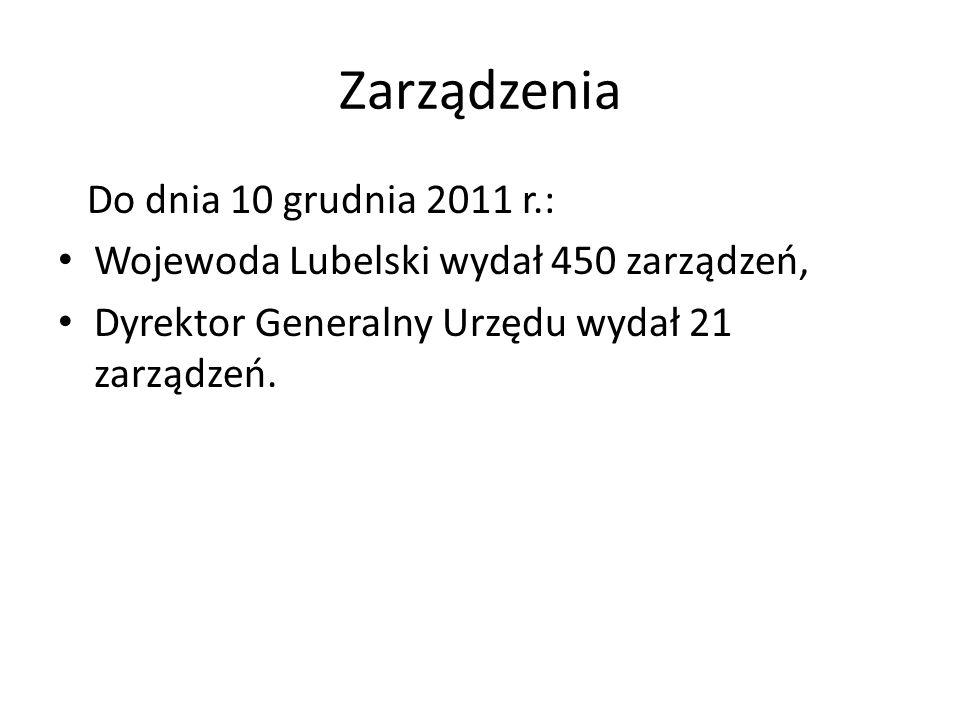Zarządzenia Do dnia 10 grudnia 2011 r.: