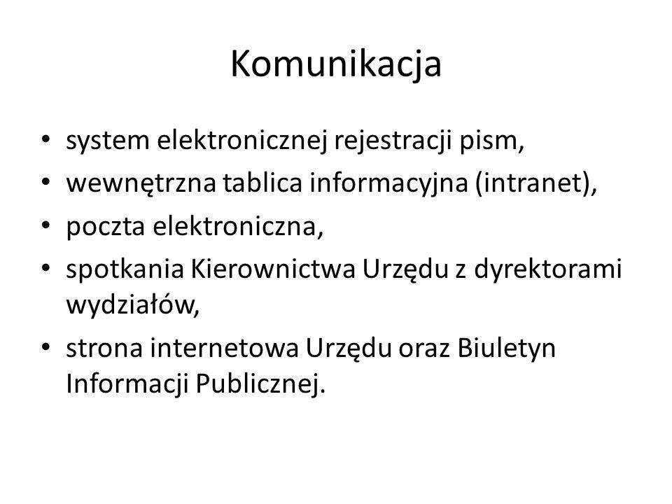 Komunikacja system elektronicznej rejestracji pism,