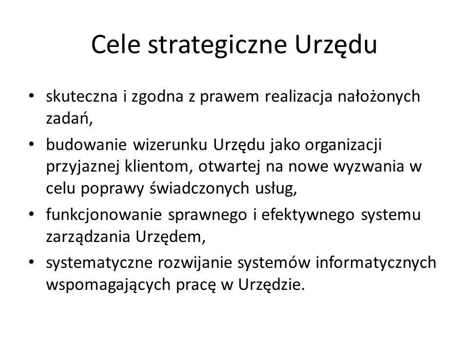 Cele strategiczne Urzędu