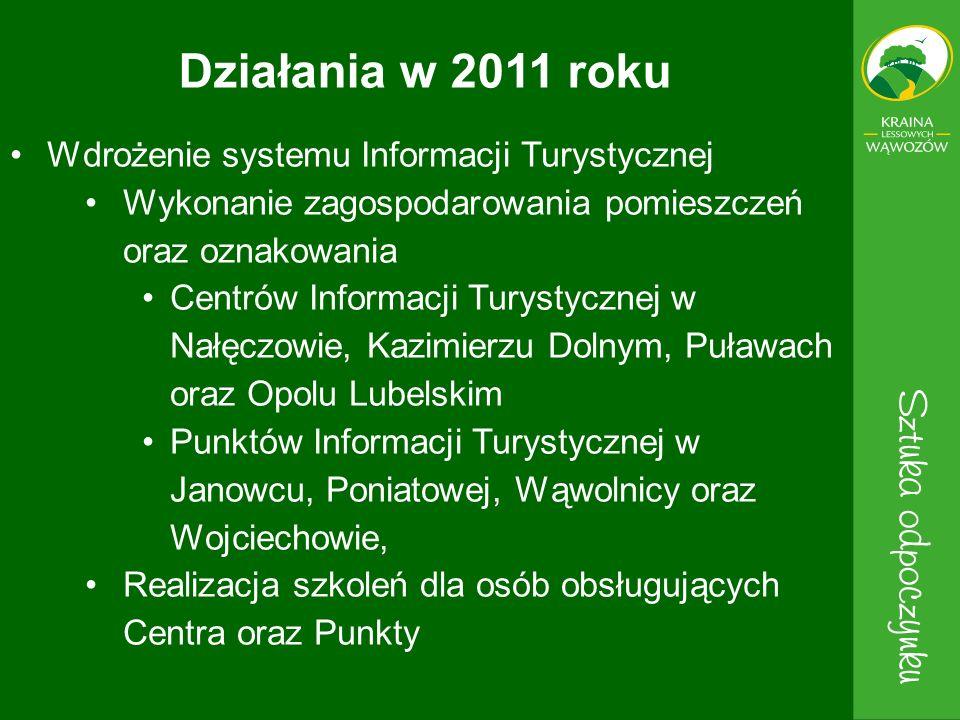 Działania w 2011 roku Wdrożenie systemu Informacji Turystycznej