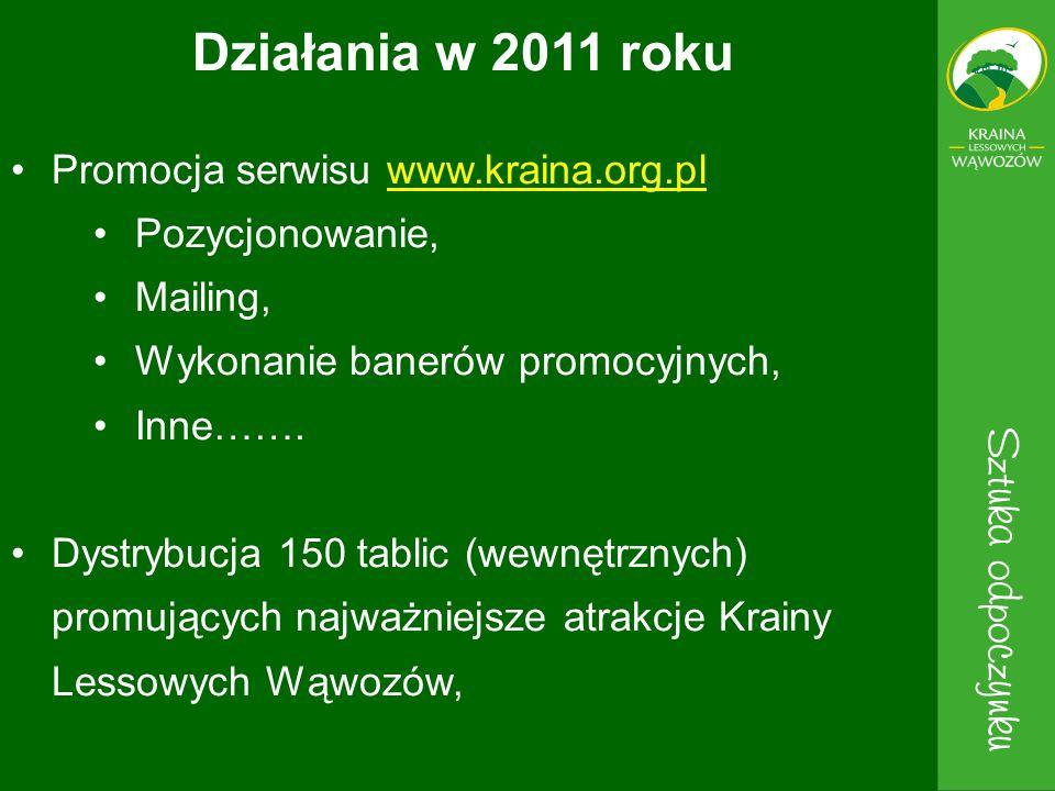 Działania w 2011 roku Promocja serwisu www.kraina.org.pl