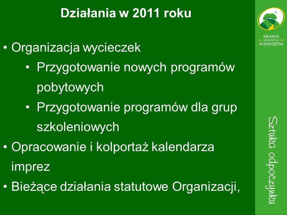 Działania w 2011 roku Organizacja wycieczek. Przygotowanie nowych programów pobytowych. Przygotowanie programów dla grup szkoleniowych.