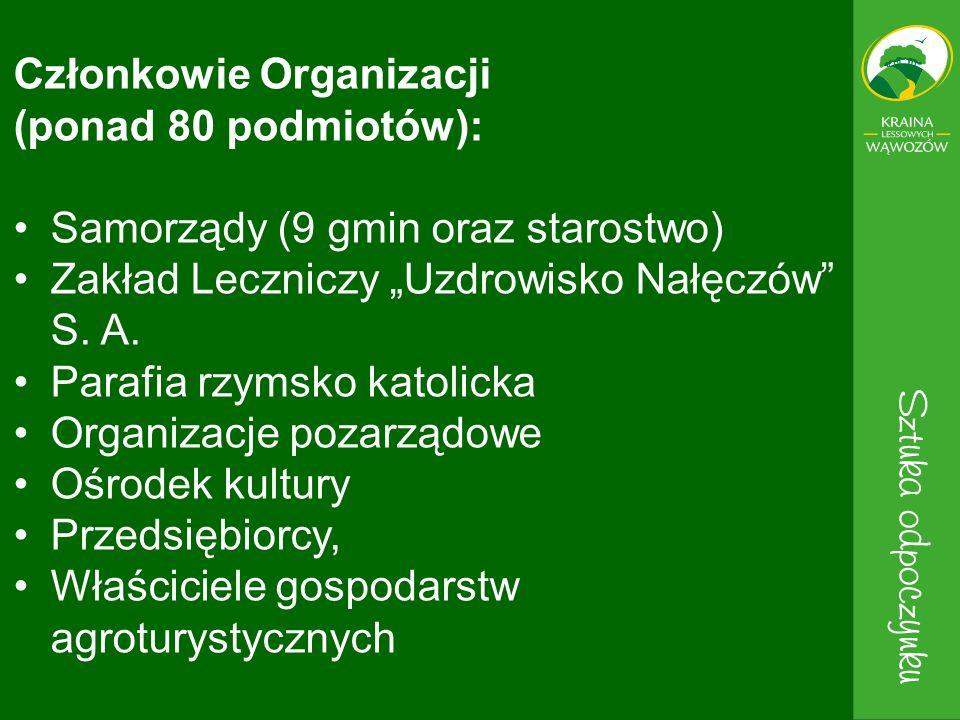 Członkowie Organizacji