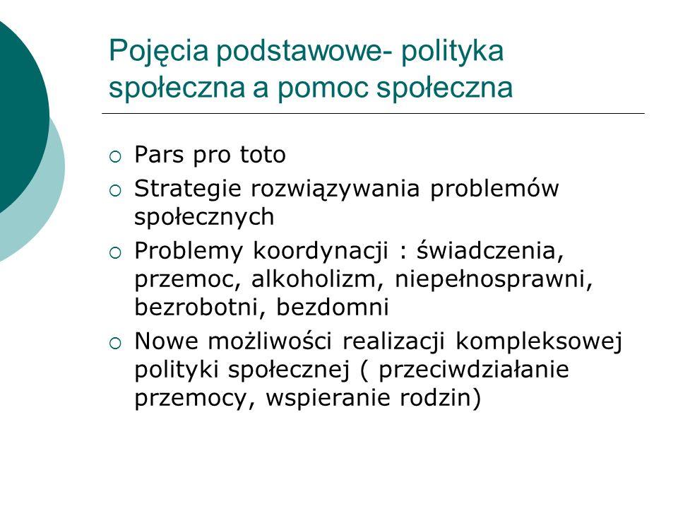 Pojęcia podstawowe- polityka społeczna a pomoc społeczna