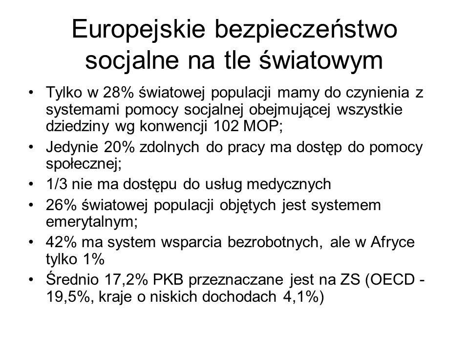 Europejskie bezpieczeństwo socjalne na tle światowym