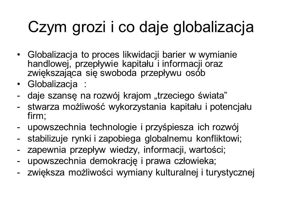 Czym grozi i co daje globalizacja