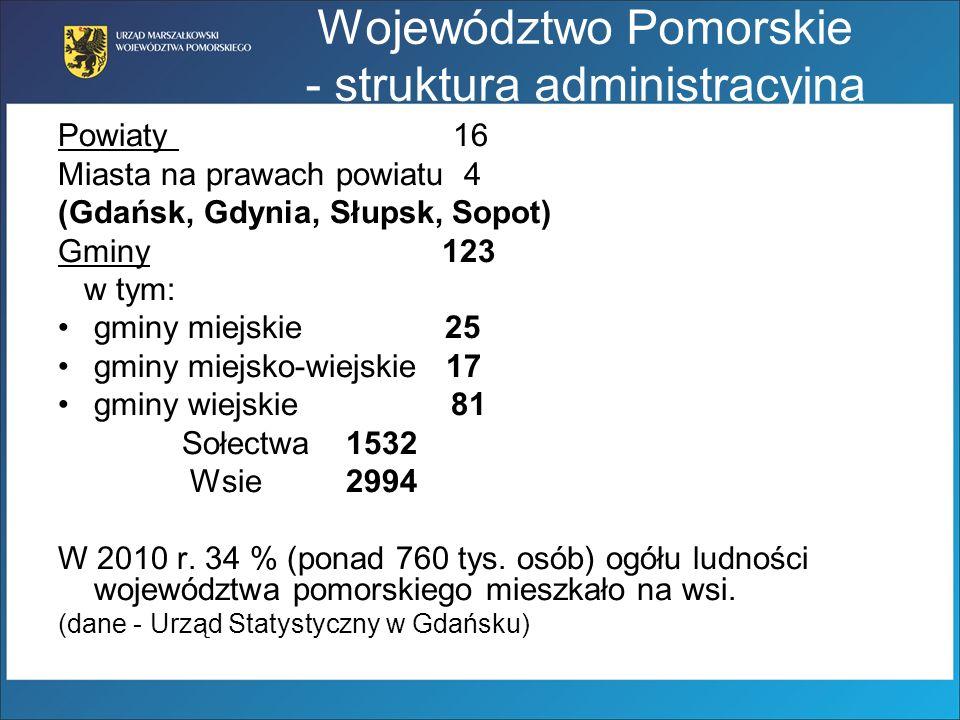 Województwo Pomorskie - struktura administracyjna