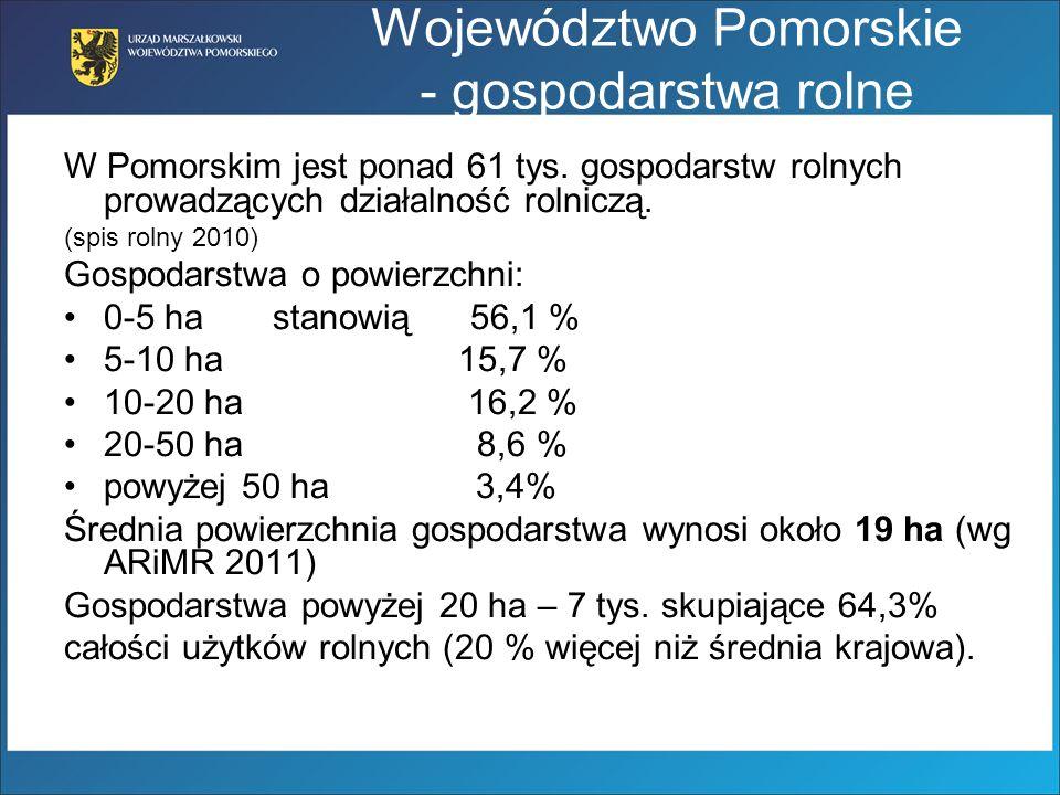 Województwo Pomorskie - gospodarstwa rolne