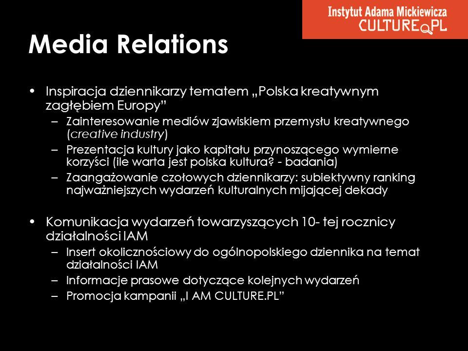 """Media Relations Inspiracja dziennikarzy tematem """"Polska kreatywnym zagłębiem Europy"""