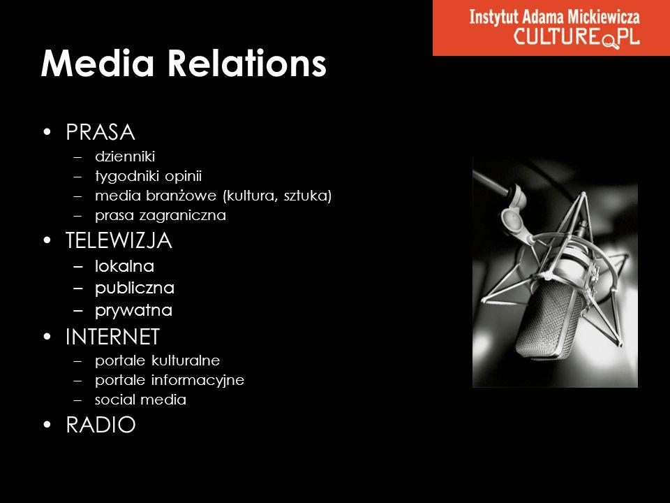 Media Relations PRASA TELEWIZJA INTERNET RADIO lokalna publiczna