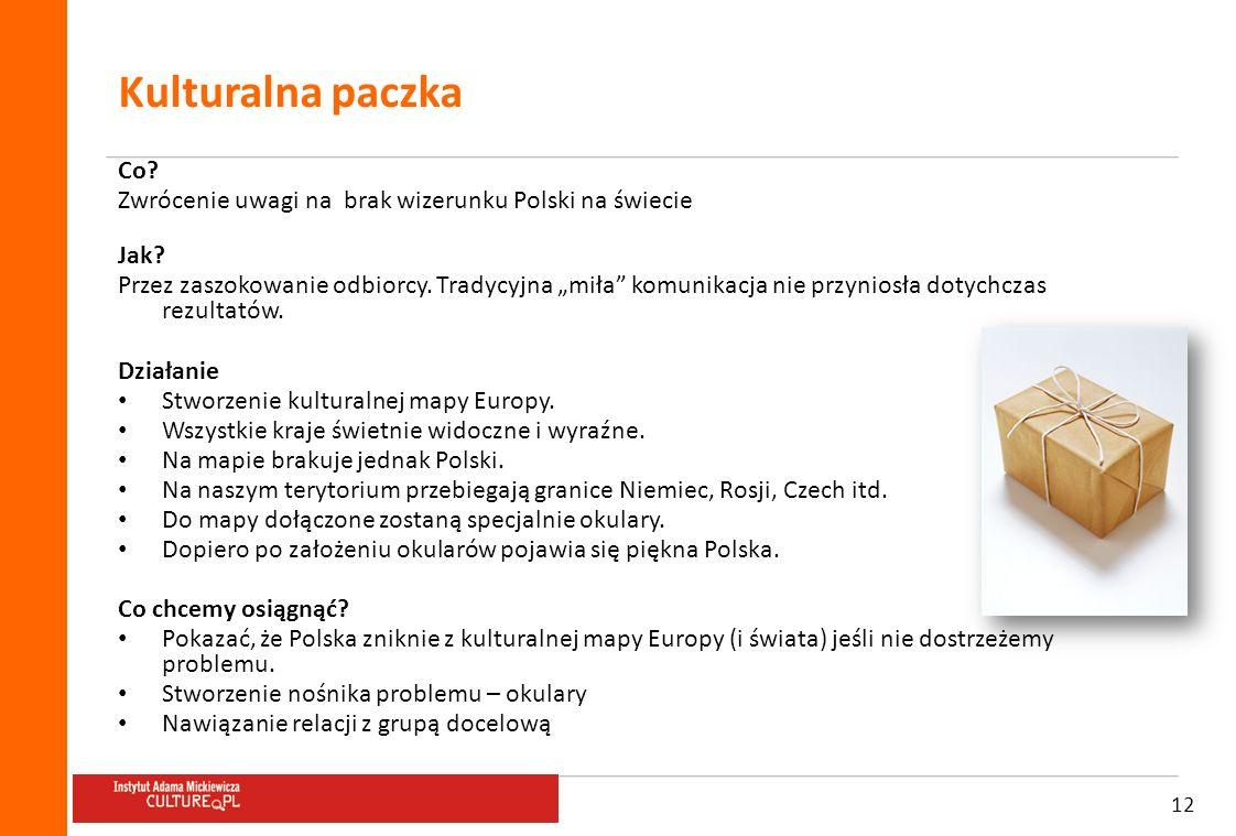 Kulturalna paczka Co Zwrócenie uwagi na brak wizerunku Polski na świecie. Jak