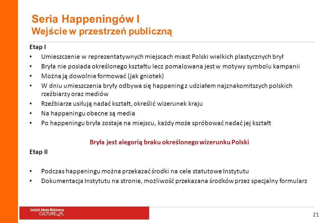 Seria Happeningów I Wejście w przestrzeń publiczną