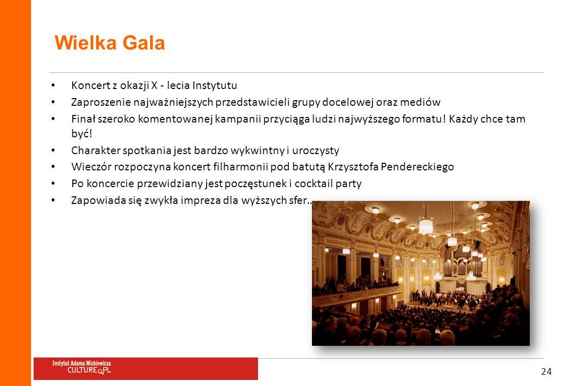 Wielka Gala Koncert z okazji X - lecia Instytutu