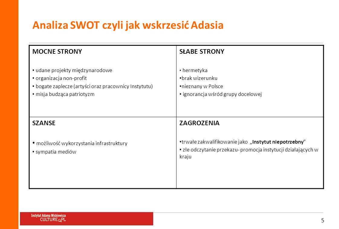 Analiza SWOT czyli jak wskrzesić Adasia