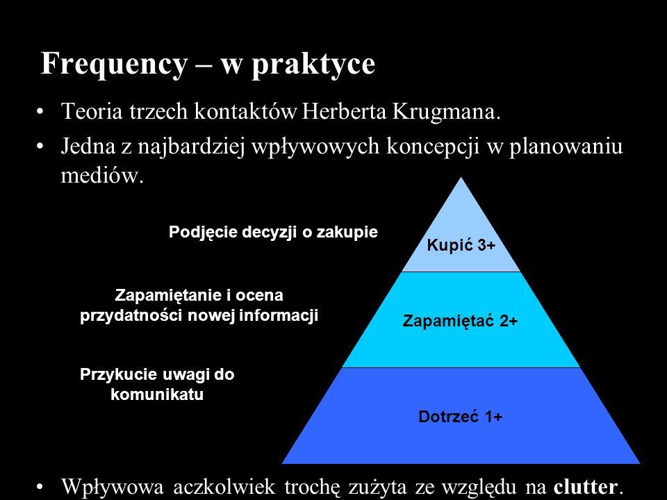 Frequency – w praktyce Teoria trzech kontaktów Herberta Krugmana.