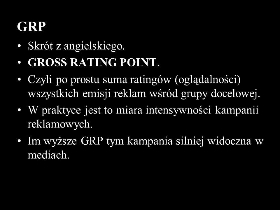 GRP Skrót z angielskiego. GROSS RATING POINT.