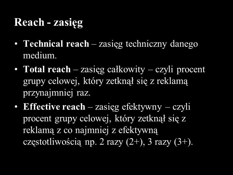Reach - zasięg Technical reach – zasięg techniczny danego medium.