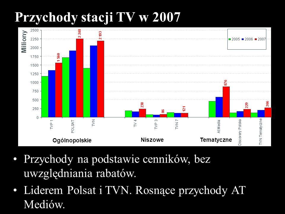 Przychody stacji TV w 2007 Ogólnopolskie. Niszowe. Tematyczne. Przychody na podstawie cenników, bez uwzględniania rabatów.