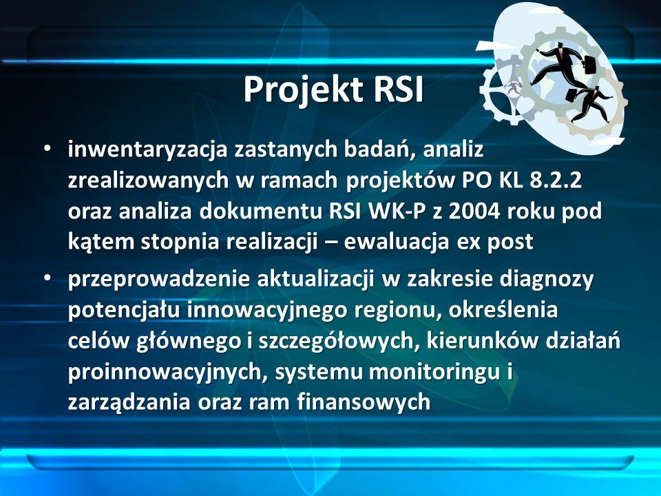 Projekt RSI