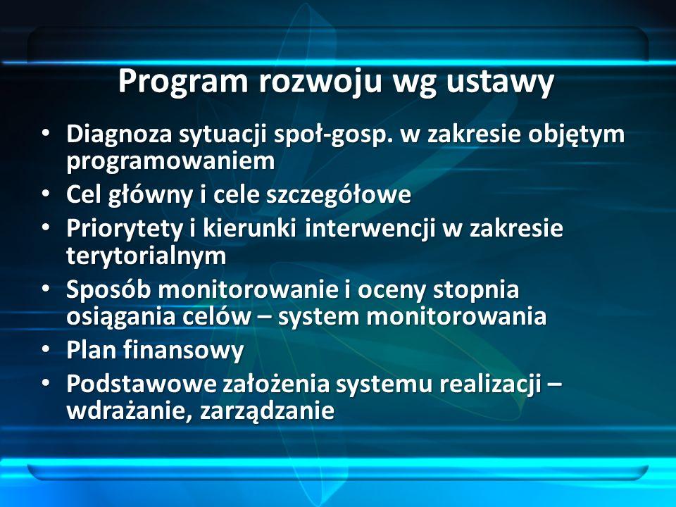 Program rozwoju wg ustawy
