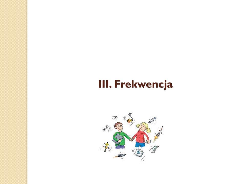 III. Frekwencja