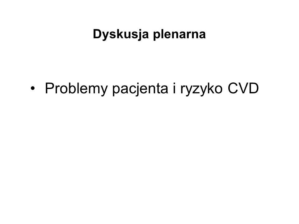 Problemy pacjenta i ryzyko CVD