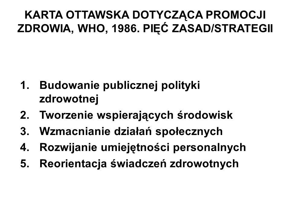 KARTA OTTAWSKA DOTYCZĄCA PROMOCJI ZDROWIA, WHO, 1986