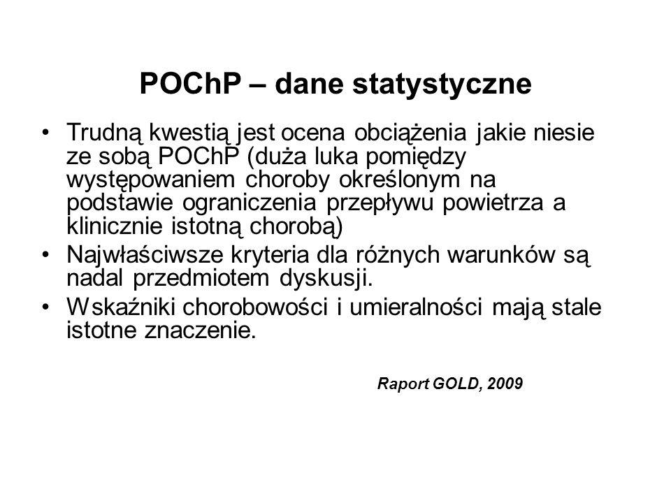 POChP – dane statystyczne