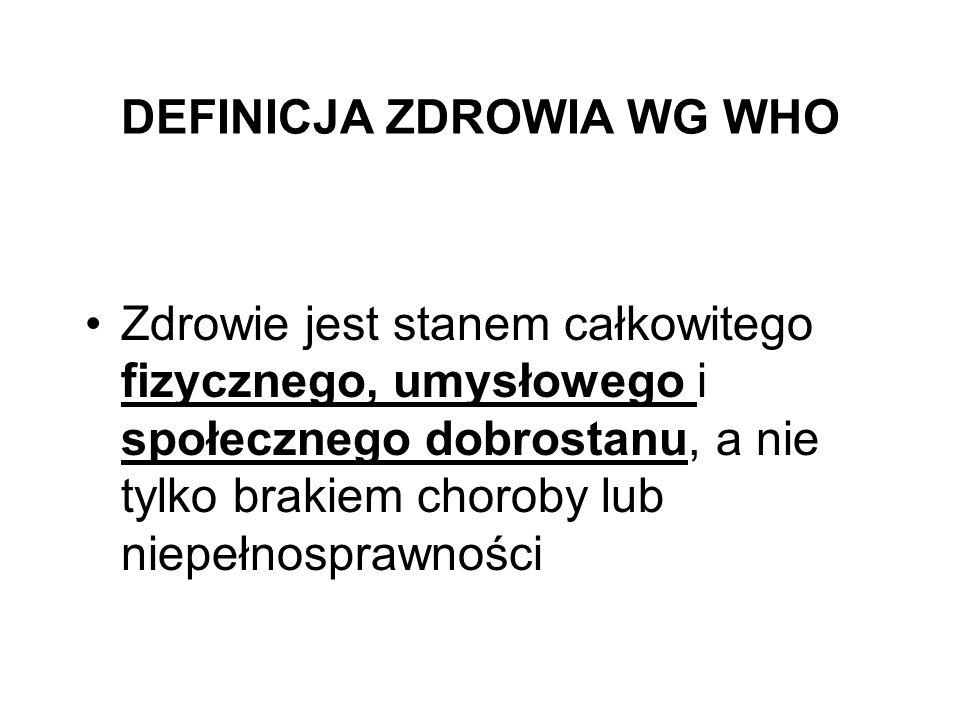 DEFINICJA ZDROWIA WG WHO