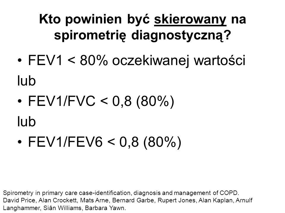 Kto powinien być skierowany na spirometrię diagnostyczną