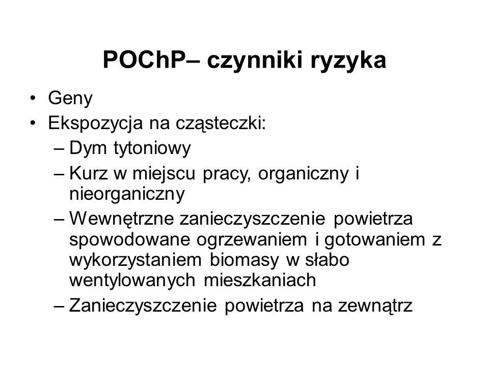 POChP– czynniki ryzyka