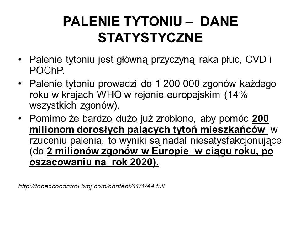 PALENIE TYTONIU – DANE STATYSTYCZNE